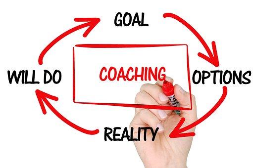modelo coaching